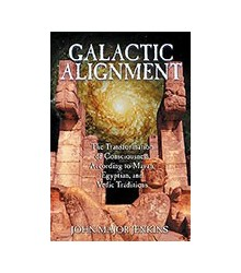 Galactic Alignment